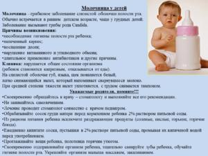 Лечение молочницы при грудном вскармливании