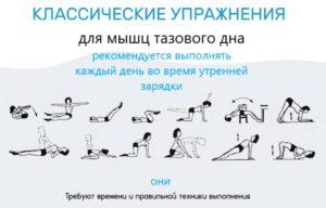 Упражнения при опущении внутренних органов у женщин