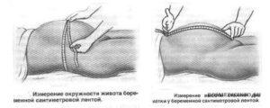 Как измерить высоту дна матки
