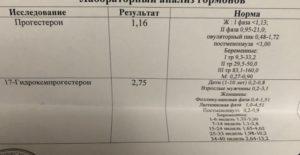 18 гидроксипрогестерон норма у женщин