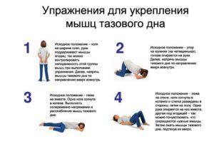 Как укрепить мышцы тазового дна у женщин
