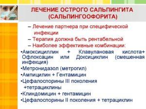 Сальпингоофорит: классификация, симптомы и лечение
