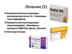 Лечение кисты яичника медикаментозно