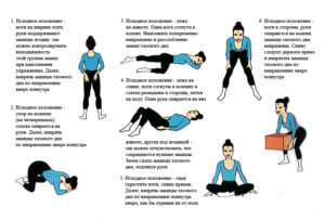Как укрепить мышцы малого таза у женщин