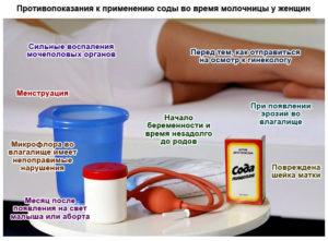 Помогает ли при молочнице сода