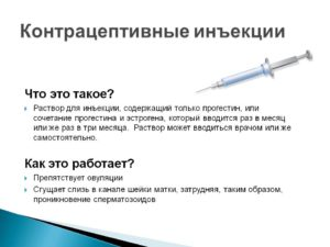 Противозачаточные инъекции для женщин