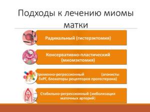 Симптомы и лечение лейомиомы и фибромиомы матки