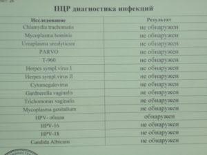 Скрытые инфекции у женщин список
