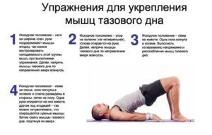 Комплекс упражнений Кегеля для женщин
