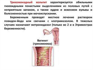Вульвовагинит при беременности