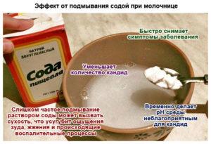 Помогает ли ромашка и марганцовка от молочницы