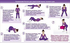 Как  укрепить мышцы матки в домашних условиях