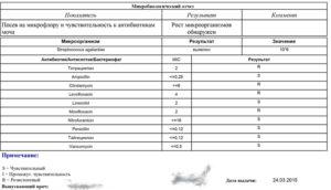 Стрептококк агалактия при беременности