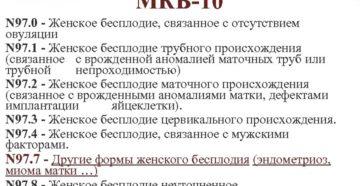 Женское и мужское бесплодие: код по МКБ-10
